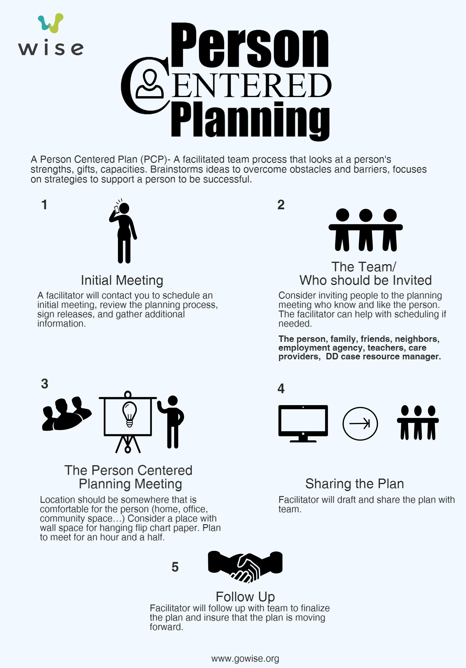 Person centered planning wise person centered planning maxwellsz